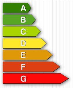 dampfsauger test energieklassen